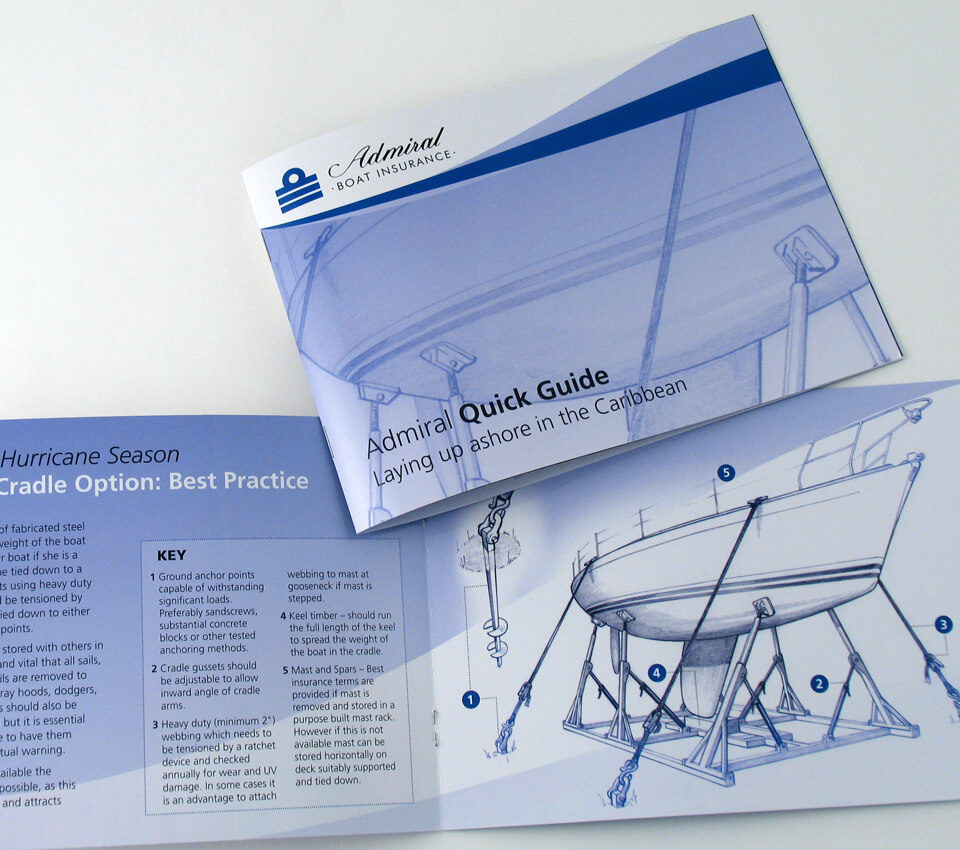 Admiral Quick Guide to securing a yacht ashore during hurricane season