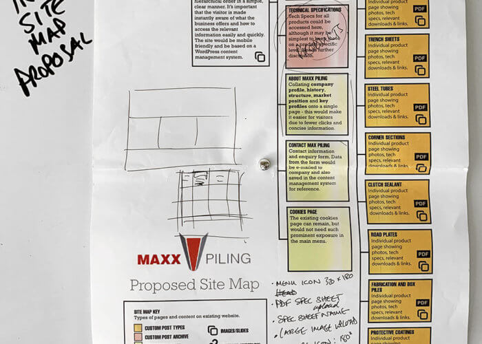 Maxx Piling Website Proposaed Sitemap