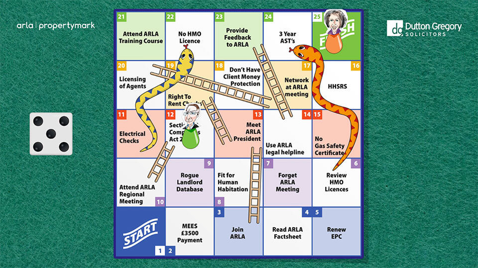 Dutton Gregory Solicitors Snakes n Ladders Presentation Finish