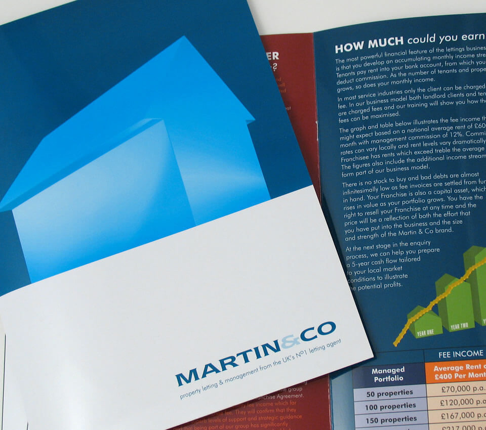 Martin & Co Letting Agents Franchise Folder & Inserts